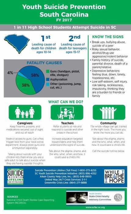 SCFAC Suicide Prevention Infographic (10.9.2017)